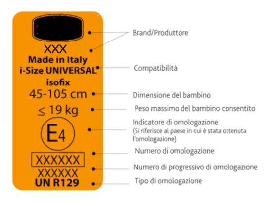ECE R129 - Etichetta Omologazione Seggiolini Auto Bambini